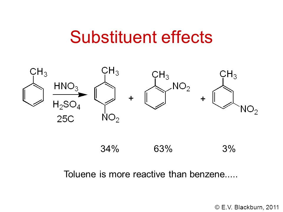 © E.V. Blackburn, 2011 Substituent effects Toluene is more reactive than benzene..... 34% 63%3%