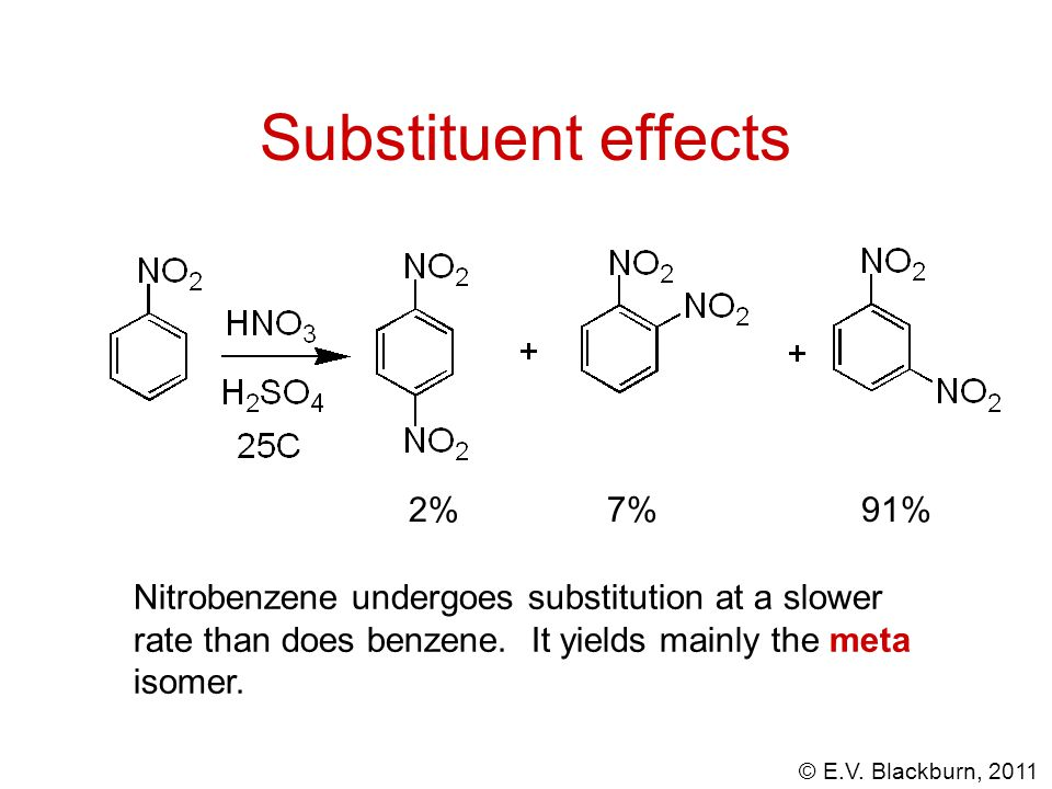 © E.V. Blackburn, 2011 Substituent effects Nitrobenzene undergoes substitution at a slower rate than does benzene. It yields mainly the meta isomer. 2
