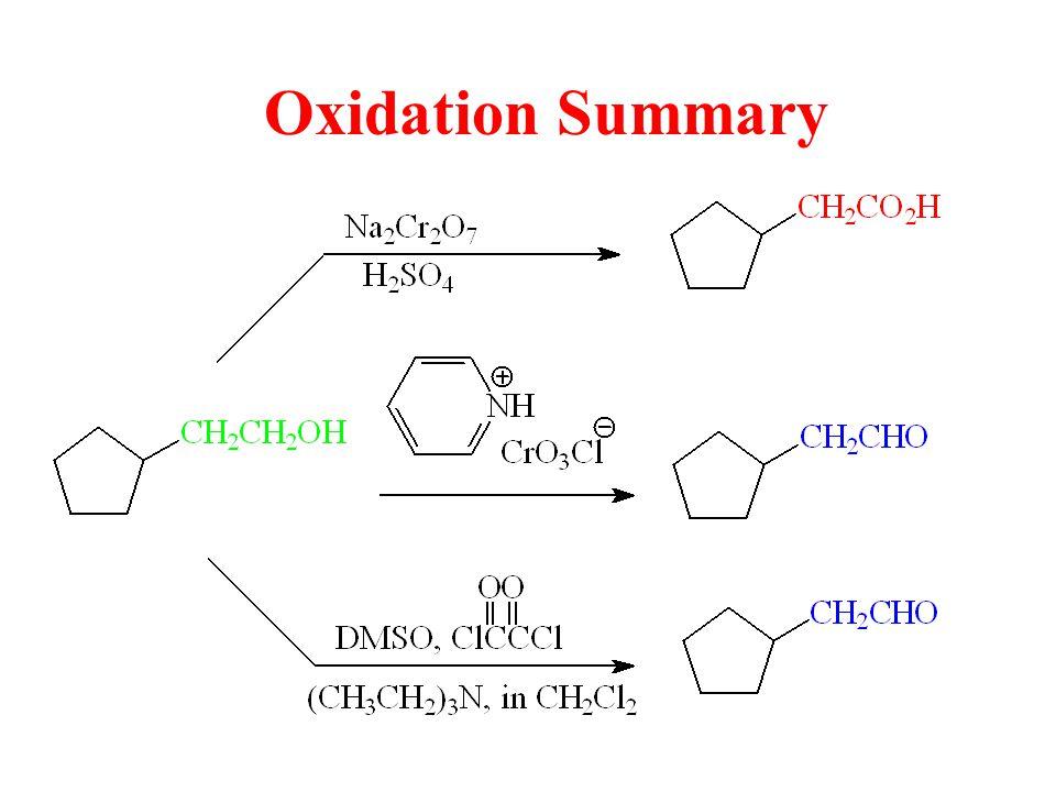 Oxidation Summary