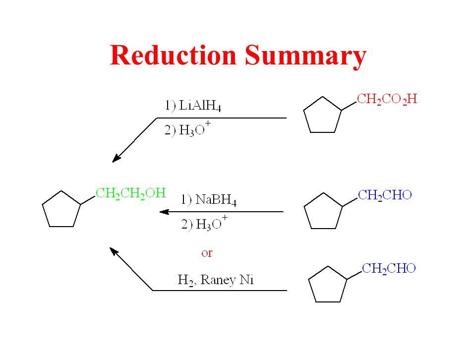 Reduction Summary