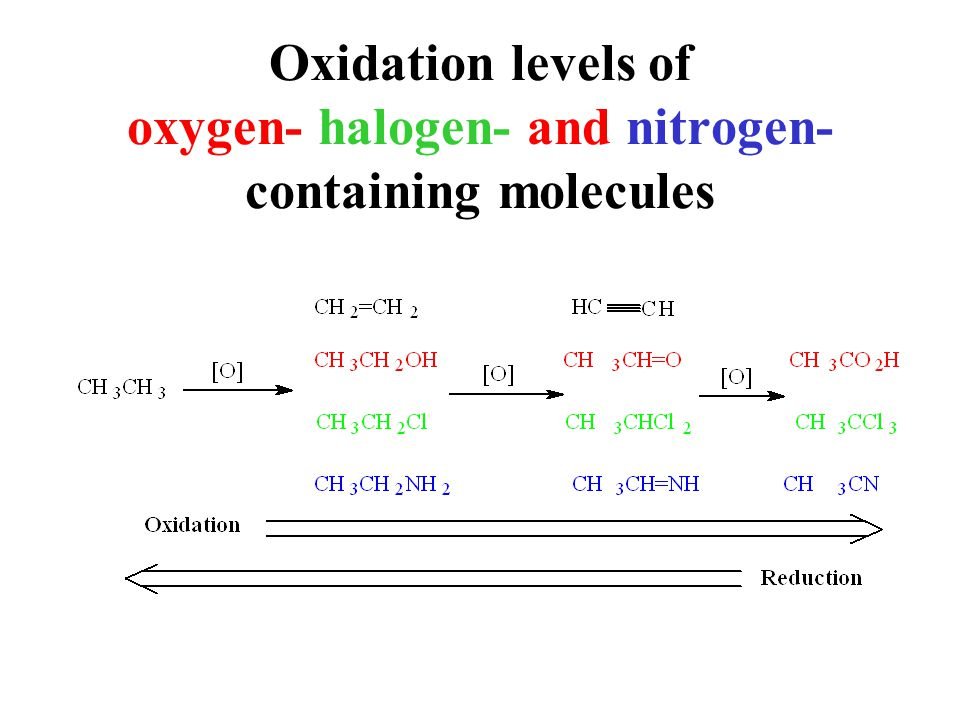 Oxidation levels of oxygen- halogen- and nitrogen- containing molecules