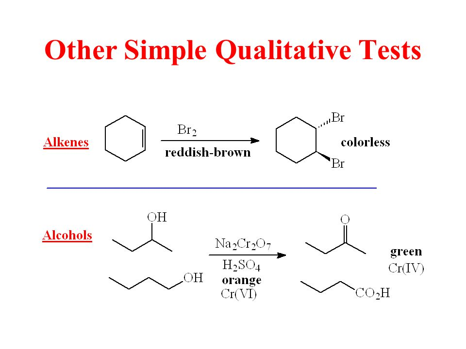 Other Simple Qualitative Tests