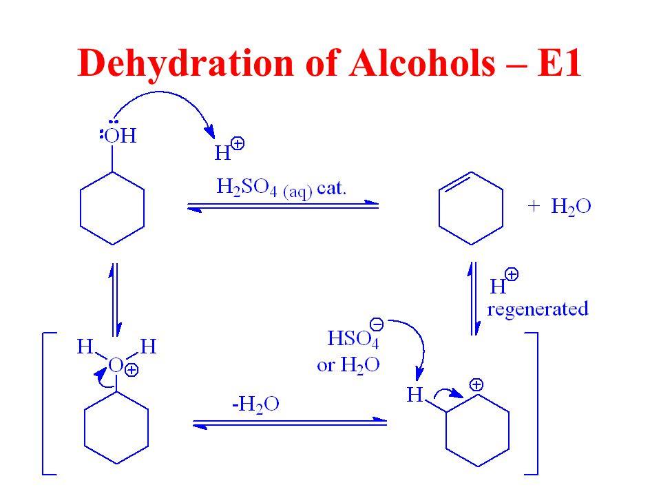 Dehydration of Alcohols – E1