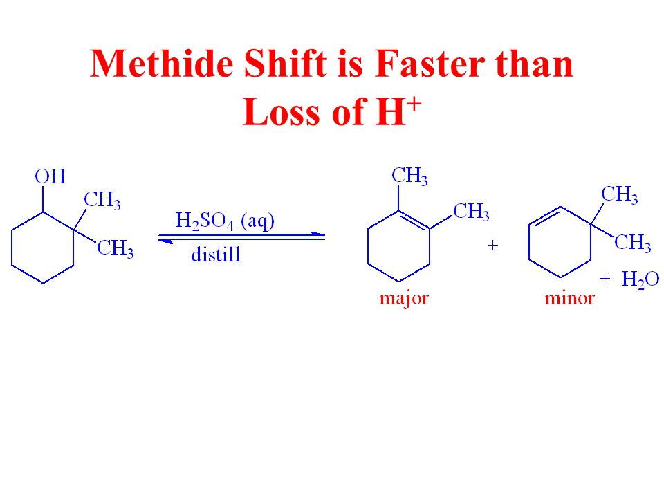 Methide Shift is Faster than Loss of H +