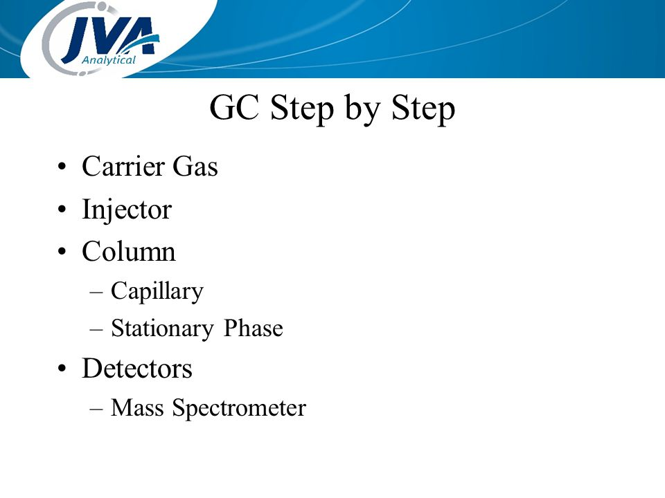 GC Step by Step Carrier Gas Injector Column –Capillary –Stationary Phase Detectors –Mass Spectrometer