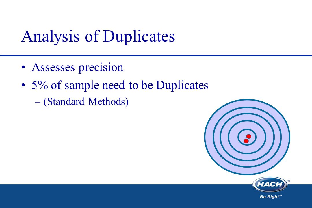 Analysis of Duplicates Assesses precision 5% of sample need to be Duplicates –(Standard Methods)