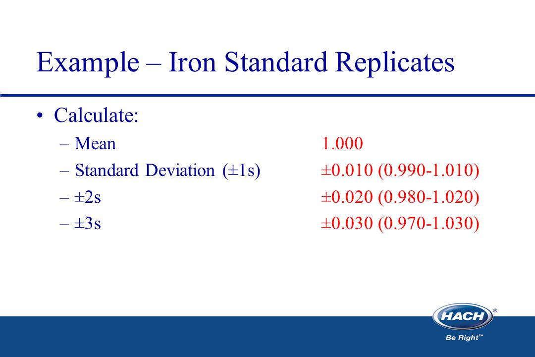 Example – Iron Standard Replicates Calculate: –Mean1.000 –Standard Deviation (±1s)±0.010 (0.990-1.010) –±2s±0.020 (0.980-1.020) –±3s±0.030 (0.970-1.030)