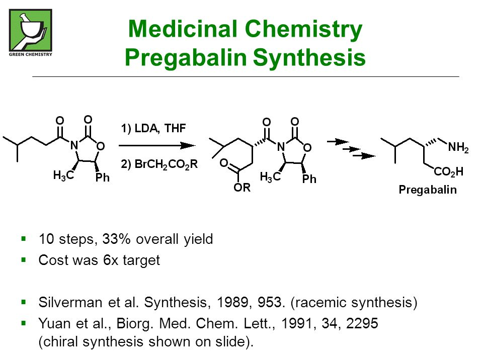 Medicinal Chemistry Pregabalin Synthesis  10 steps, 33% overall yield  Cost was 6x target  Silverman et al.