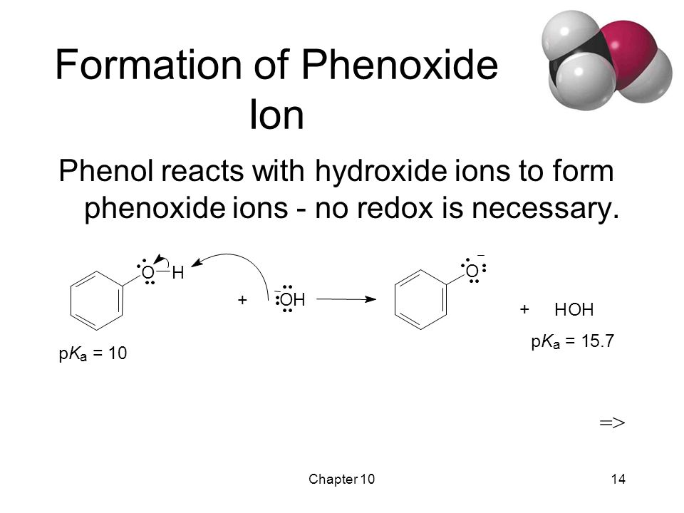 Chapter 1015 Synthesis (Review) Nucleophilic substitution of OH - on alkyl halide Hydration of alkenes  water in acid solution (not very effective)  oxymercuration - demercuration  hydroboration - oxidation =>