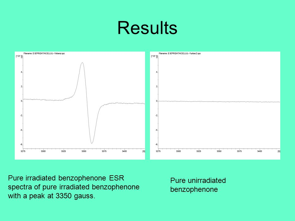 Results Pure irradiated benzophenone ESR spectra of pure irradiated benzophenone with a peak at 3350 gauss.