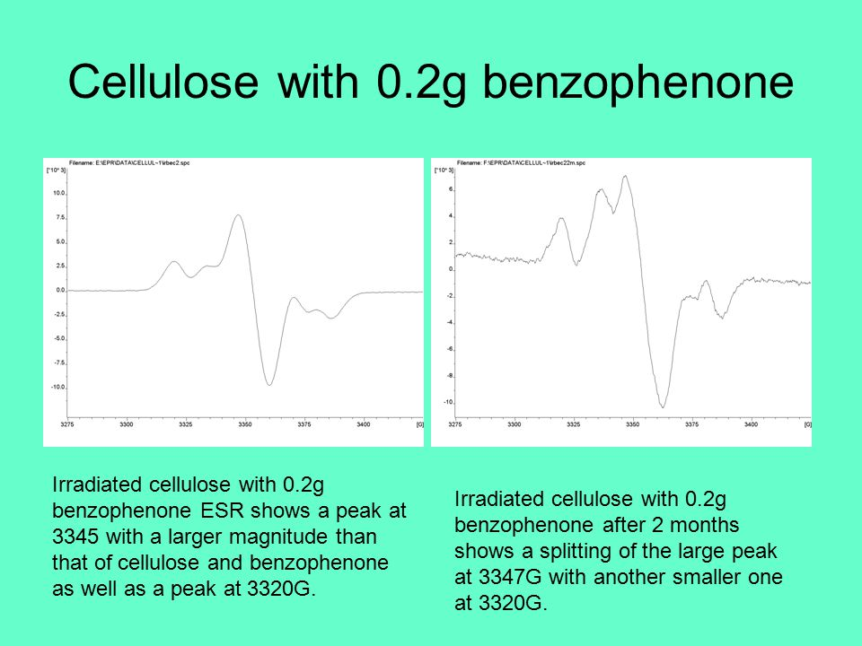 Cellulose with 0.2g benzophenone Irradiated cellulose with 0.2g benzophenone ESR shows a peak at 3345 with a larger magnitude than that of cellulose and benzophenone as well as a peak at 3320G.