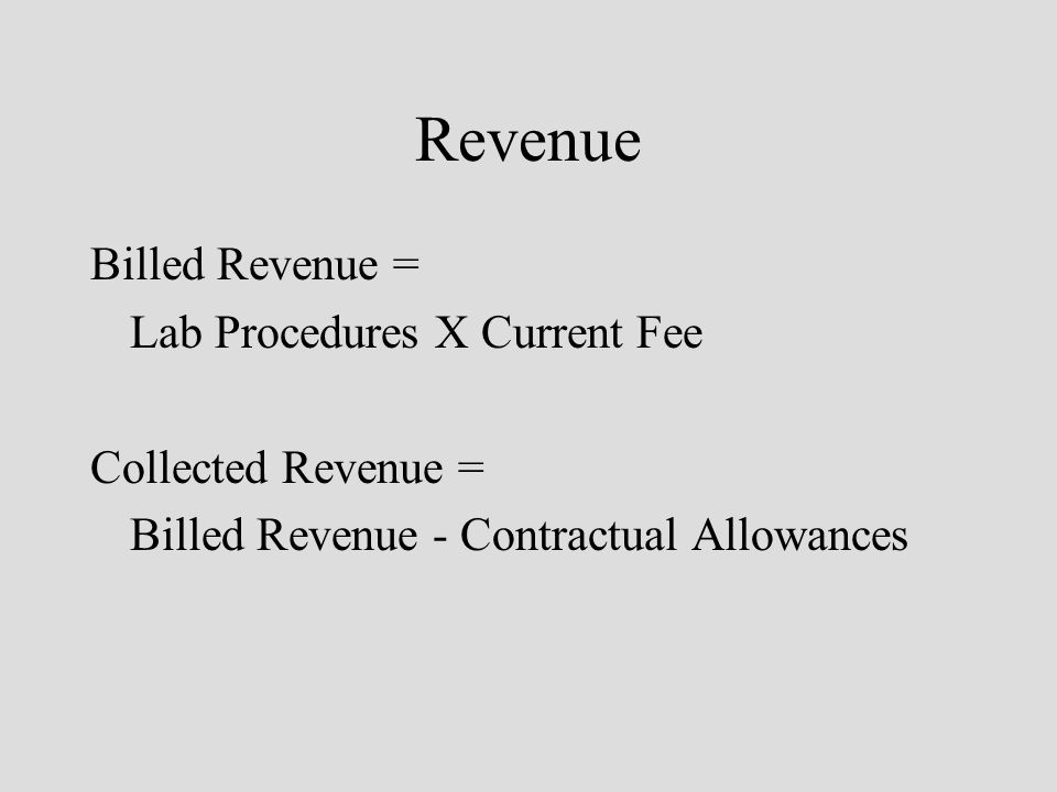 Revenue Billed Revenue = Lab Procedures X Current Fee Collected Revenue = Billed Revenue - Contractual Allowances