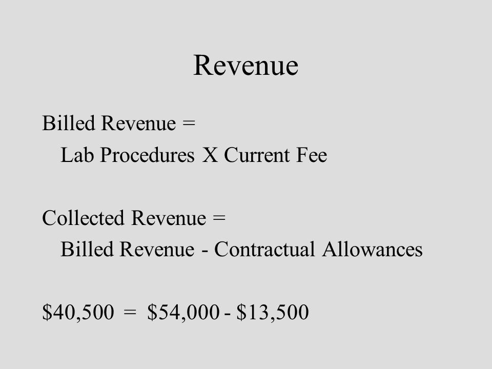 Revenue Billed Revenue = Lab Procedures X Current Fee Collected Revenue = Billed Revenue - Contractual Allowances $40,500 = $54,000 - $13,500