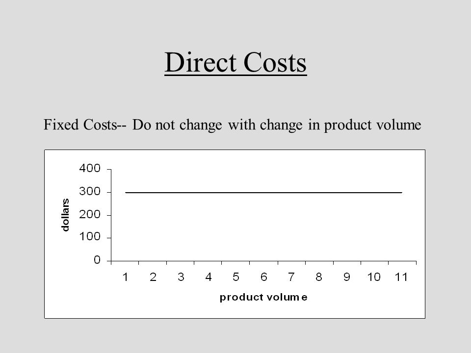 Direct Costs Fixed Costs-- Do not change with change in product volume