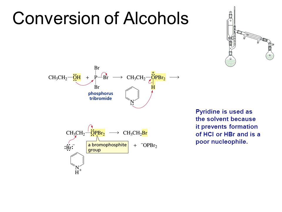 Conversion of Alcohols Pyridine is used as the solvent because it prevents formation of HCl or HBr and is a poor nucleophile.