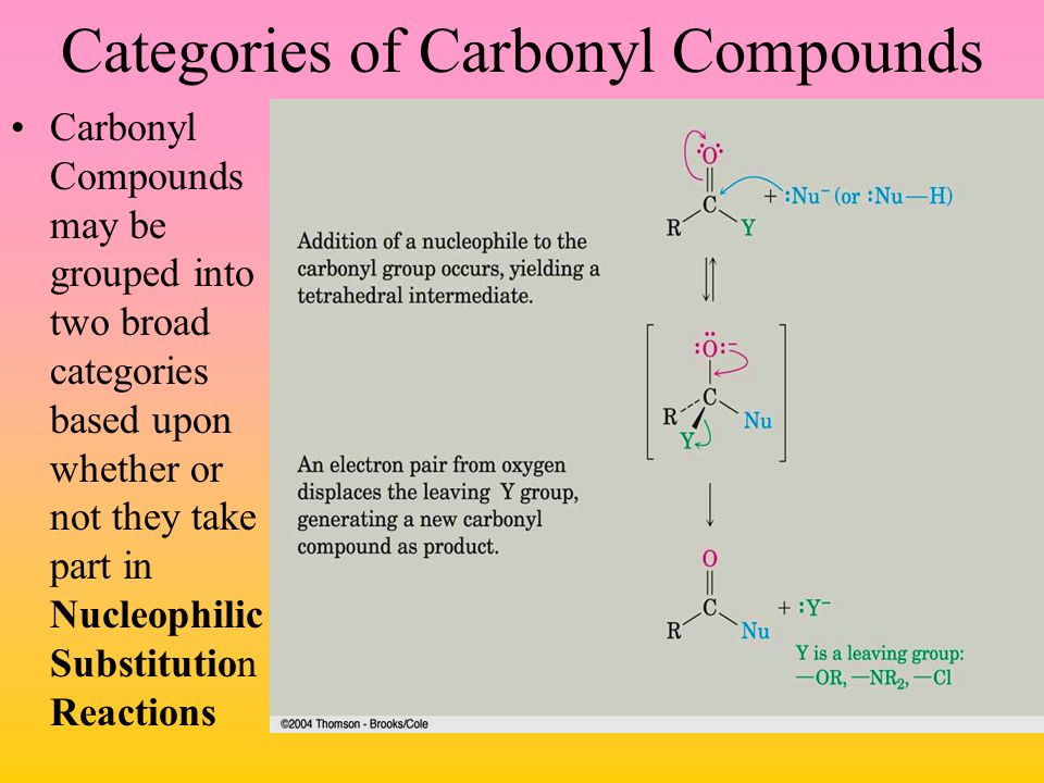 Categories of Carbonyl Compounds Carbonyl Compounds may be grouped into two broad categories based upon whether or not they take part in Nucleophilic
