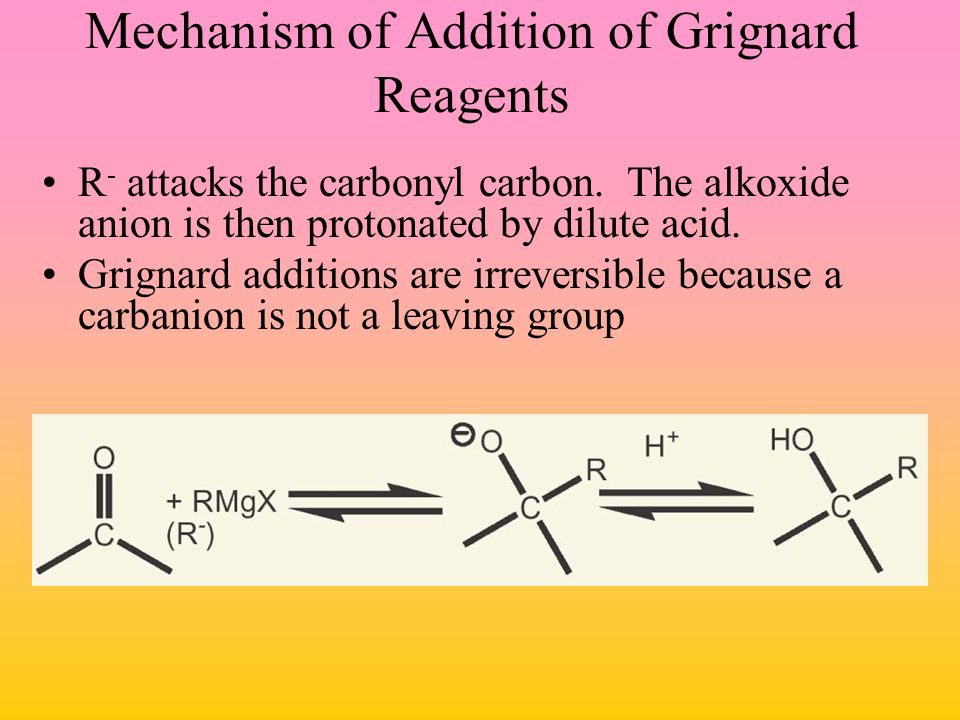 Mechanism of Addition of Grignard Reagents R - attacks the carbonyl carbon. The alkoxide anion is then protonated by dilute acid. Grignard additions a