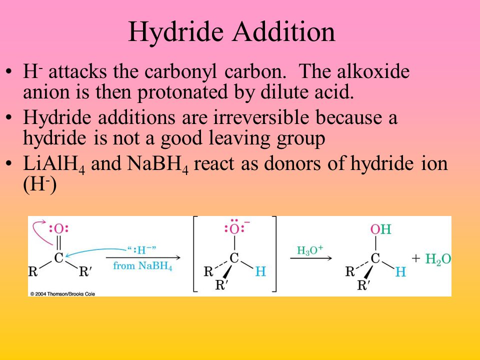 Hydride Addition H - attacks the carbonyl carbon. The alkoxide anion is then protonated by dilute acid. Hydride additions are irreversible because a h