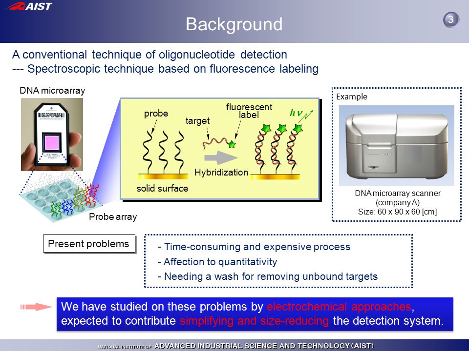 Approach based on electrostaticts Hybridization changes the surface charge, inhibiting redox reaction of the marker, enables label-free target detection.