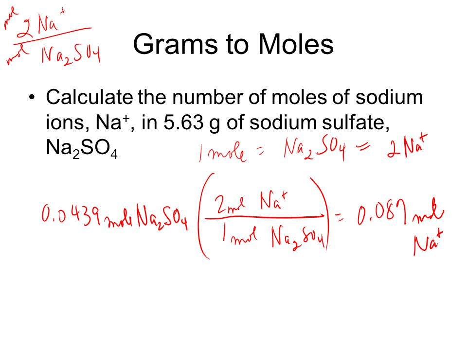 Grams to Moles Calculate the number of moles of sodium ions, Na +, in 5.63 g of sodium sulfate, Na 2 SO 4