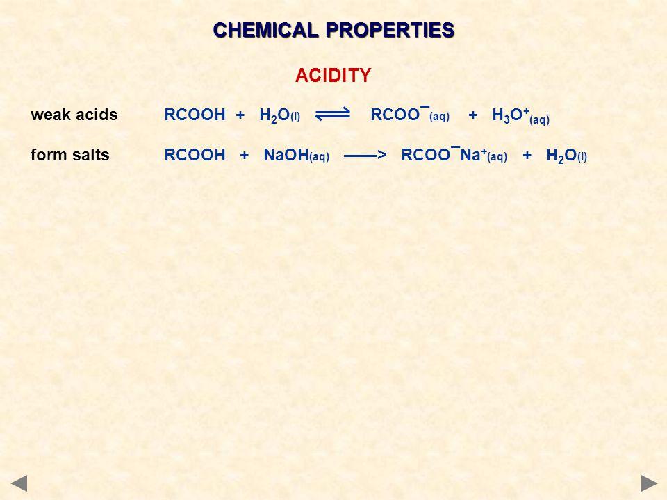 CHEMICAL PROPERTIES ACIDITY weak acidsRCOOH + H 2 O (l) RCOO¯ (aq) + H 3 O + (aq) form saltsRCOOH + NaOH (aq) ——> RCOO¯Na + (aq) + H 2 O (l)