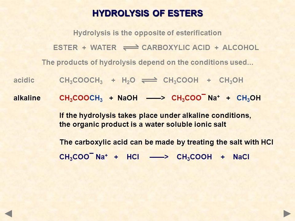 HYDROLYSIS OF ESTERS Hydrolysis is the opposite of esterification ESTER + WATER CARBOXYLIC ACID + ALCOHOL The products of hydrolysis depend on the conditions used...