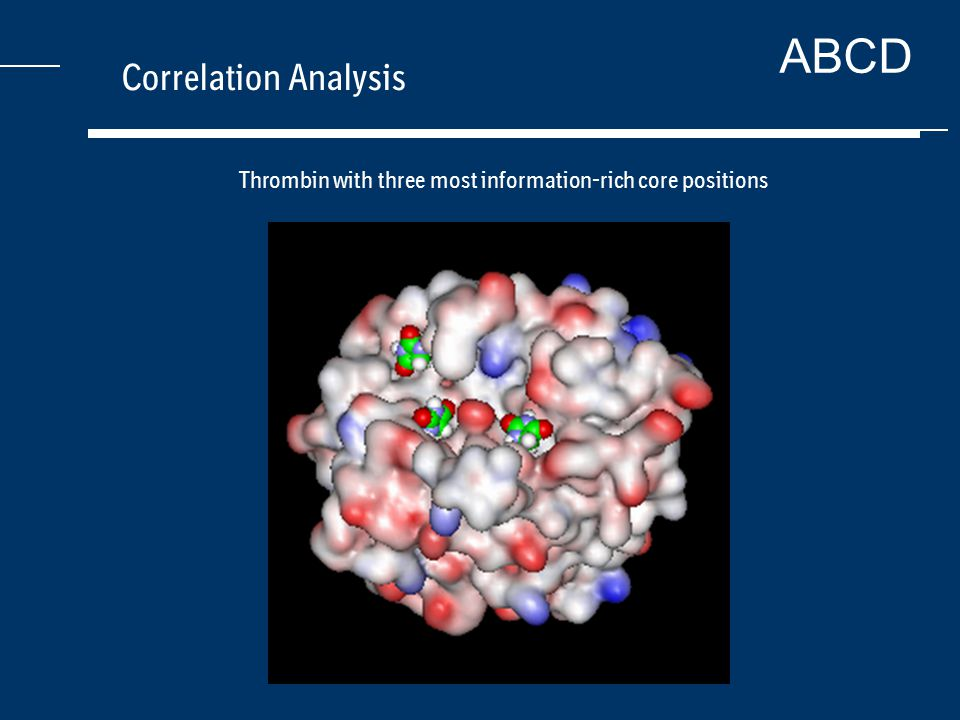 ABCD Correlation Analysis Thrombin with three most information-rich core positions