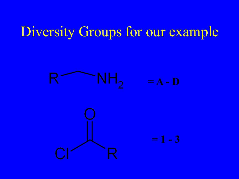 Diversity Groups for our example = A - D = 1 - 3