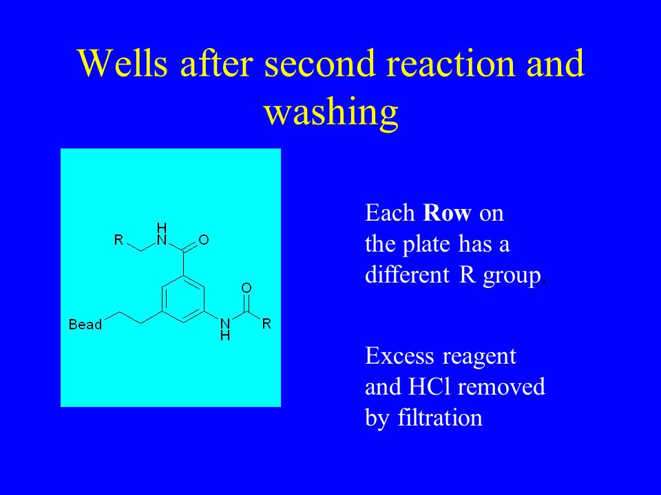 Wells after second reaction and washing Each Row on the plate has a different R group. Excess reagent and HCl removed by filtration