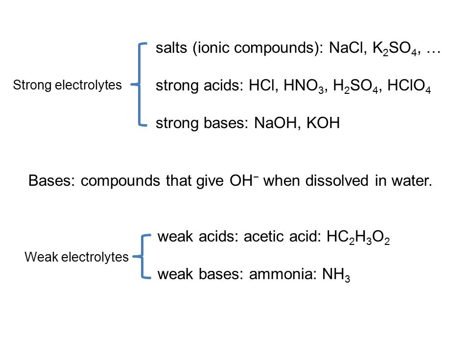 salts (ionic compounds): NaCl, K 2 SO 4, … strong acids: HCl, HNO 3, H 2 SO 4, HClO 4 strong bases: NaOH, KOH Bases: compounds that give OH − when dissolved in water.