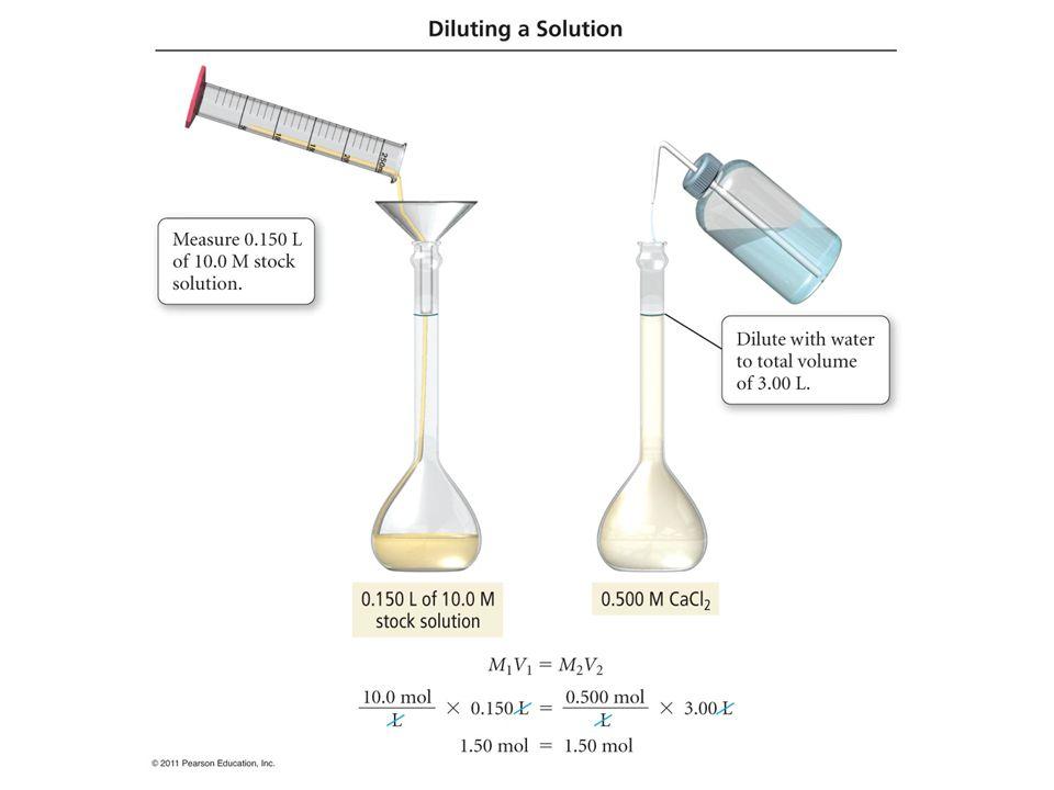 Types of reactions Precipitation reactions