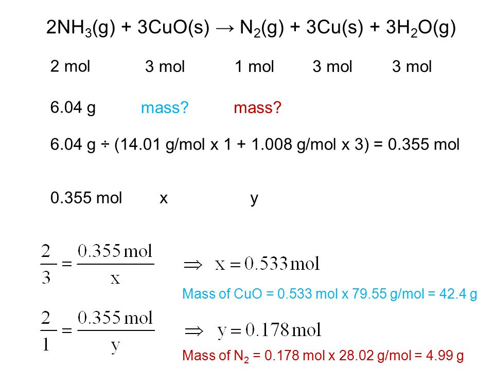 2NH 3 (g) + 3CuO(s) → N 2 (g) + 3Cu(s) + 3H 2 O(g) 2 mol 3 mol1 mol3 mol 6.04 g xy 6.04 g ÷ (14.01 g/mol x 1 + 1.008 g/mol x 3) = 0.355 mol 0.355 mol mass.