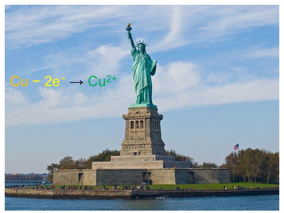 Cu − 2e − → Cu 2+