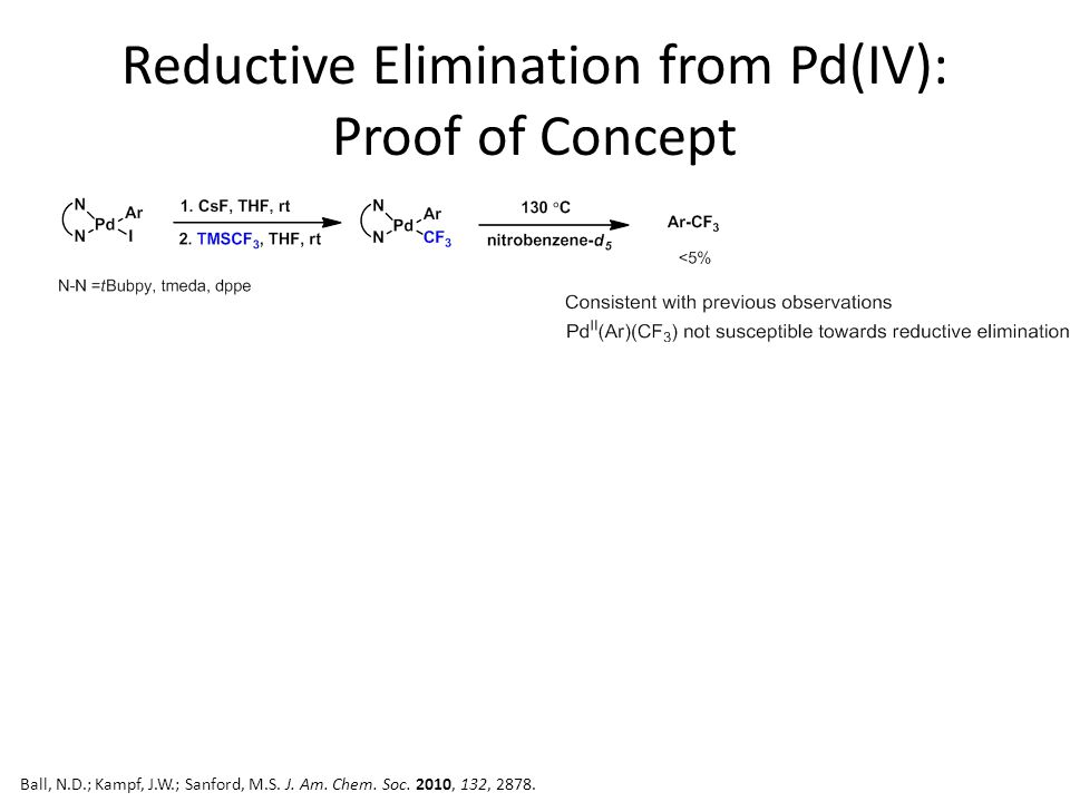 Reductive Elimination from Pd(IV): Proof of Concept What about a Pd IV species.