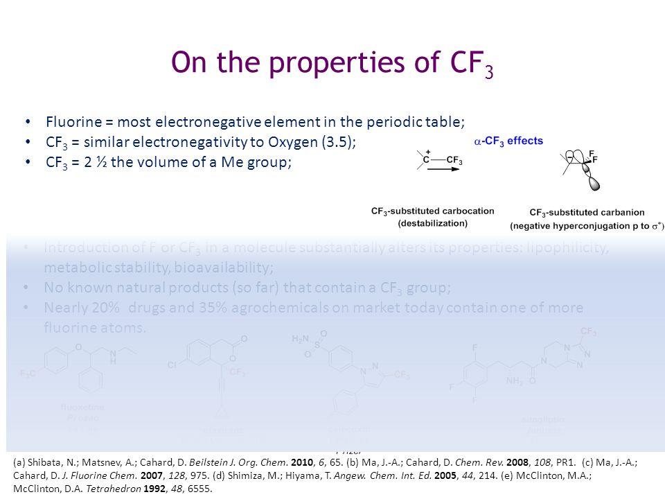 On the properties of CF 3 Fluorine = most electronegative element in the periodic table; CF 3 = similar electronegativity to Oxygen (3.5); CF 3 = 2 ½ the volume of a Me group; Introduction of F or CF 3 in a molecule substantially alters its properties: lipophilicity, metabolic stability, bioavailability; No known natural products (so far) that contain a CF 3 group; Nearly 20% drugs and 35% agrochemicals on market today contain one of more fluorine atoms.