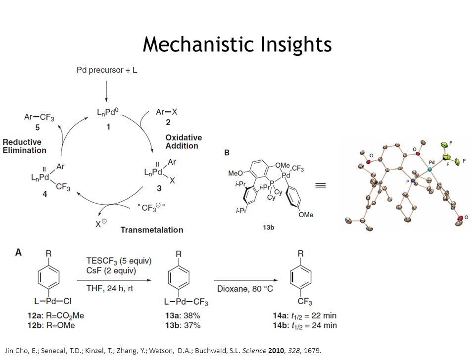 Mechanistic Insights Jin Cho, E.; Senecal, T.D.; Kinzel, T.; Zhang, Y.; Watson, D.A.; Buchwald, S.L. Science 2010, 328, 1679.