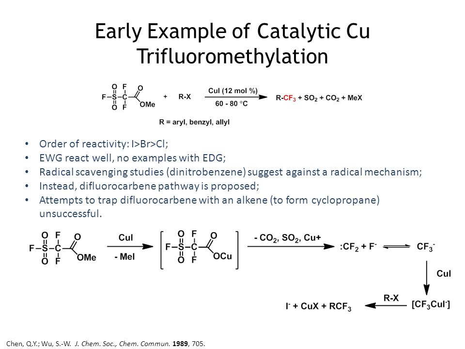 Early Example of Catalytic Cu Trifluoromethylation Order of reactivity: I>Br>Cl; EWG react well, no examples with EDG; Radical scavenging studies (din