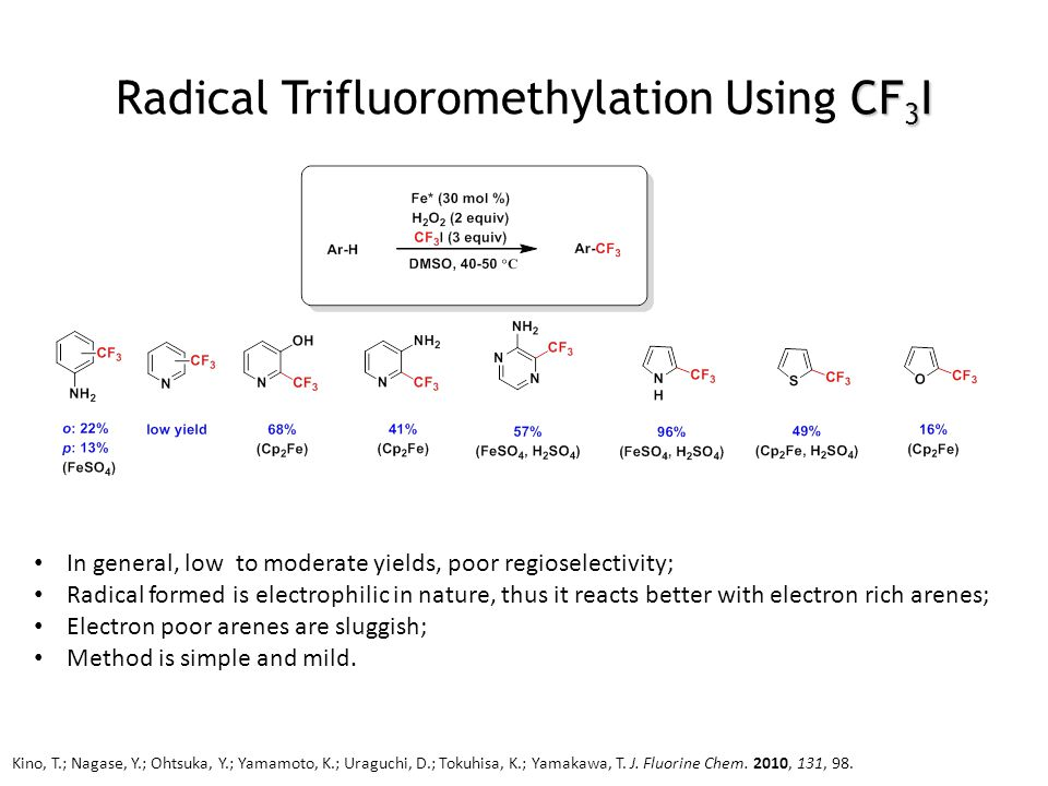 CF 3 I Radical Trifluoromethylation Using CF 3 I In general, low to moderate yields, poor regioselectivity; Radical formed is electrophilic in nature, thus it reacts better with electron rich arenes; Electron poor arenes are sluggish; Method is simple and mild.