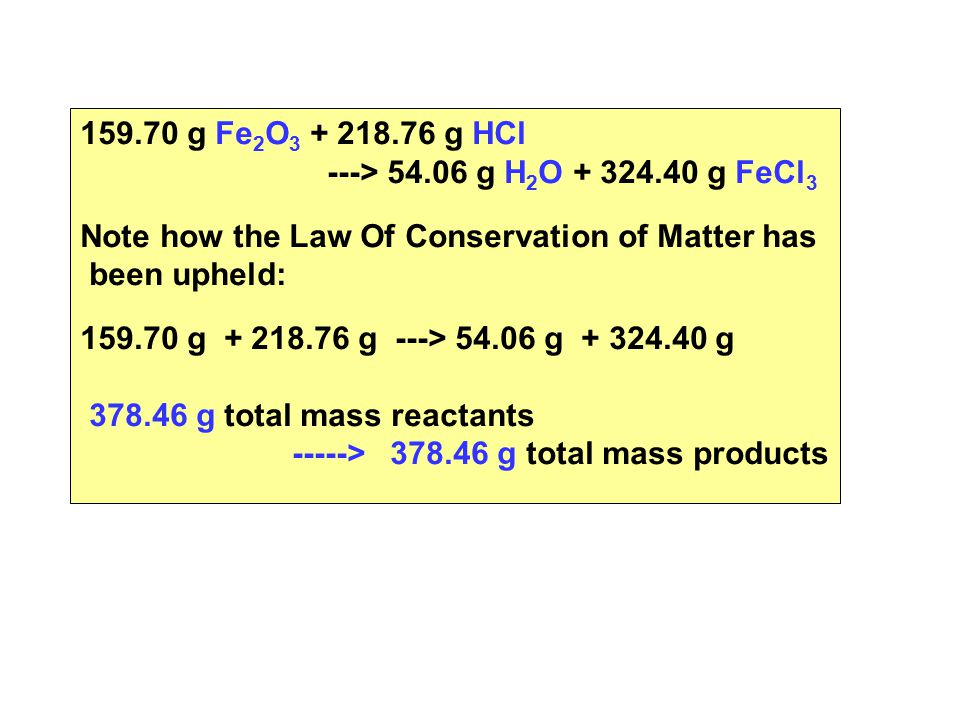 159.70 g Fe 2 O 3 + 218.76 g HCl ---> 54.06 g H 2 O + 324.40 g FeCl 3 Note how the Law Of Conservation of Matter has been upheld: 159.70 g + 218.76 g ---> 54.06 g + 324.40 g 378.46 g total mass reactants -----> 378.46 g total mass products