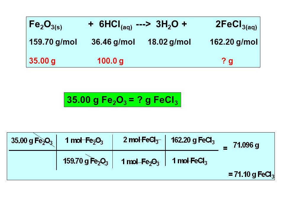 Fe 2 O 3(s) + 6HCl (aq) ---> 3H 2 O + 2FeCl 3(aq) 159.70 g/mol 36.46 g/mol 18.02 g/mol 162.20 g/mol 35.00 g 100.0 g .