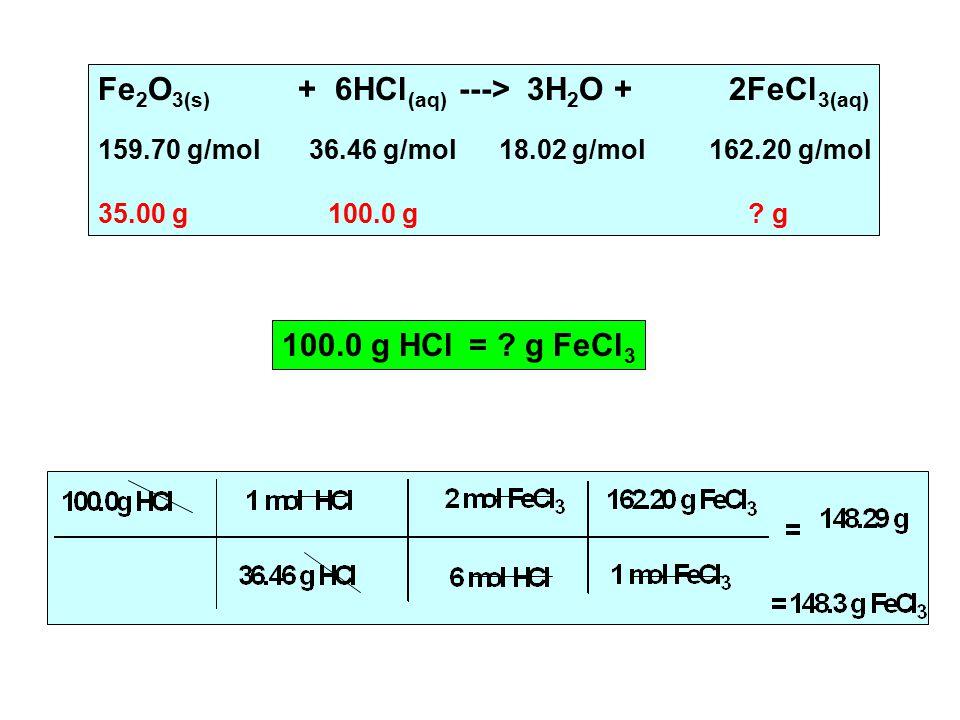 100.0 g HCl = .