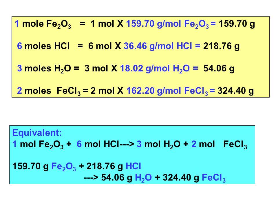 1 mole Fe 2 O 3 = 1 mol X 159.70 g/mol Fe 2 O 3 = 159.70 g 6 moles HCl = 6 mol X 36.46 g/mol HCl = 218.76 g 3 moles H 2 O = 3 mol X 18.02 g/mol H 2 O = 54.06 g 2 moles FeCl 3 = 2 mol X 162.20 g/mol FeCl 3 = 324.40 g Equivalent: 1 mol Fe 2 O 3 + 6 mol HCl---> 3 mol H 2 O + 2 mol FeCl 3 159.70 g Fe 2 O 3 + 218.76 g HCl ---> 54.06 g H 2 O + 324.40 g FeCl 3