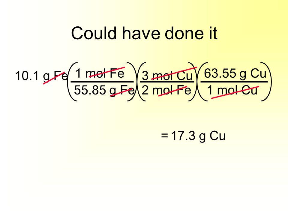 2Fe (s) + 3CuSO 4(aq)  Fe 2 (SO 4 ) 3(aq) + 3Cu (s) 0.181 mol Fe 2 mol Fe 3 mol Cu = 0.272 mol Cu 1 mol Cu 63.55 g Cu =17.3 g Cu
