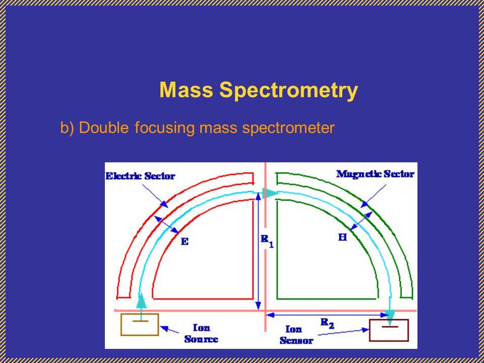 Mass Spectrometry b) Double focusing mass spectrometer