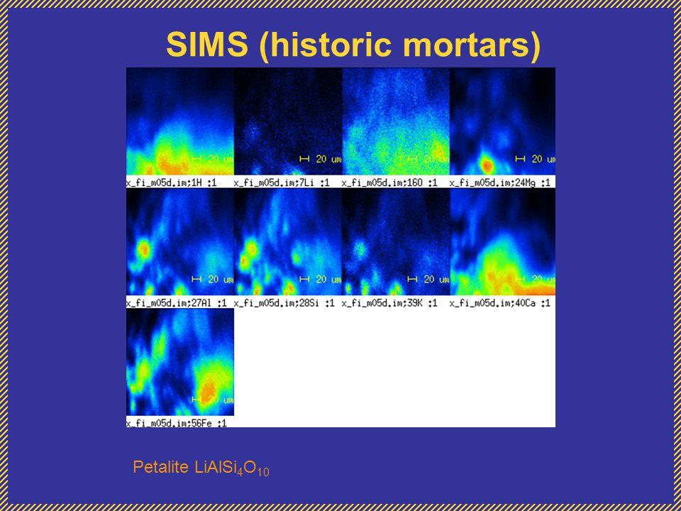 SIMS (historic mortars) Petalite LiAlSi 4 O 10