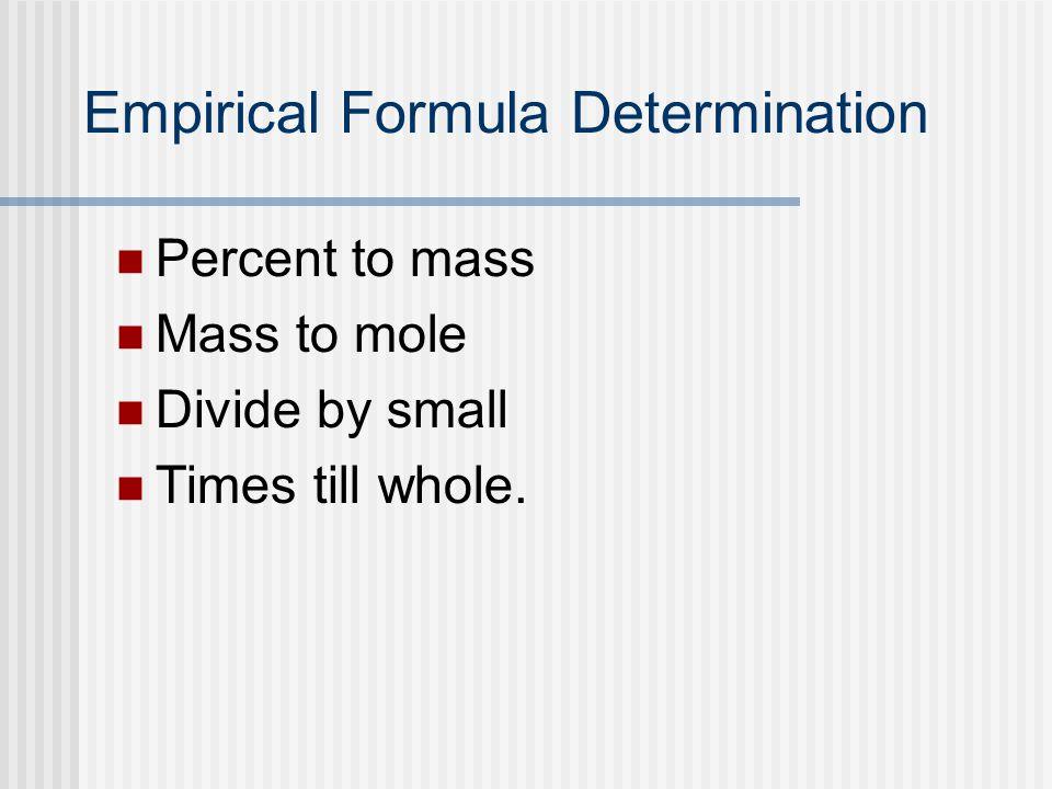 Empirical Formula Determination Base calculation on 100 grams of compound.