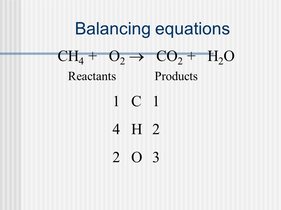 Chemical Equations Describe what happens in a chemical reaction.