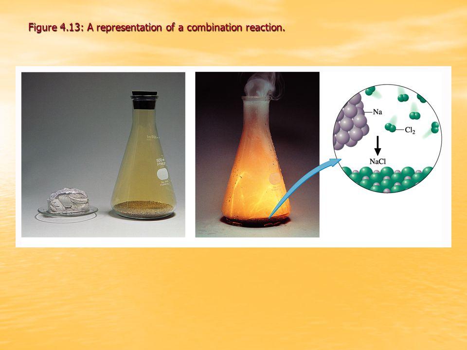 Figure 4.13: A representation of a combination reaction.