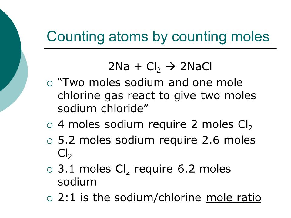 Counting atoms by counting moles 2Na + Cl 2  2NaCl  Two moles sodium and one mole chlorine gas react to give two moles sodium chloride  4 moles sodium require 2 moles Cl 2  5.2 moles sodium require 2.6 moles Cl 2  3.1 moles Cl 2 require 6.2 moles sodium  2:1 is the sodium/chlorine mole ratio