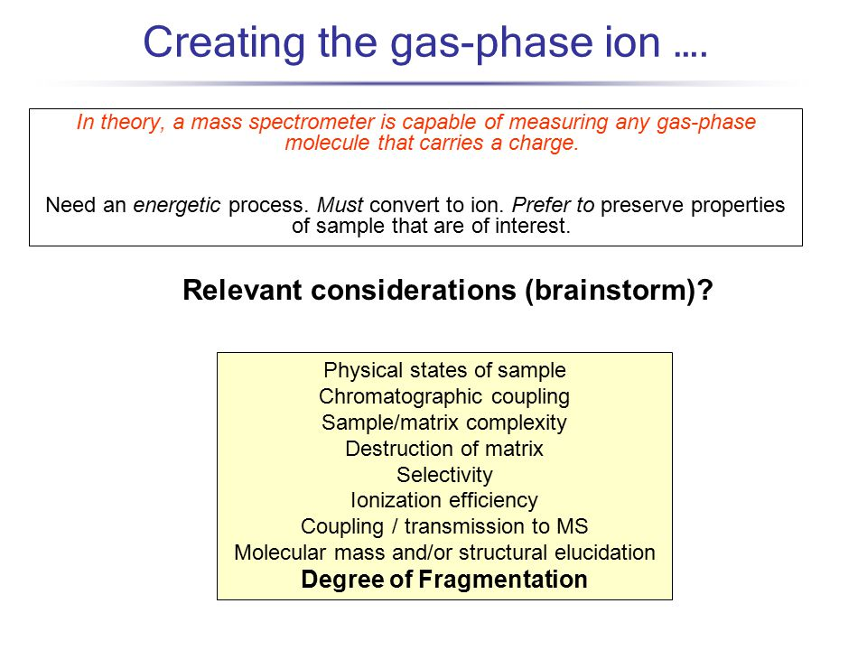 Creating the gas-phase ion ….